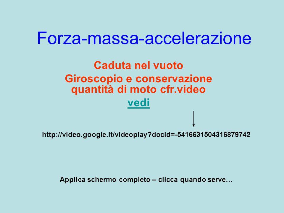 Forza-massa-accelerazione