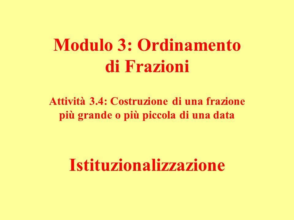 Modulo 3: Ordinamento di Frazioni Istituzionalizzazione