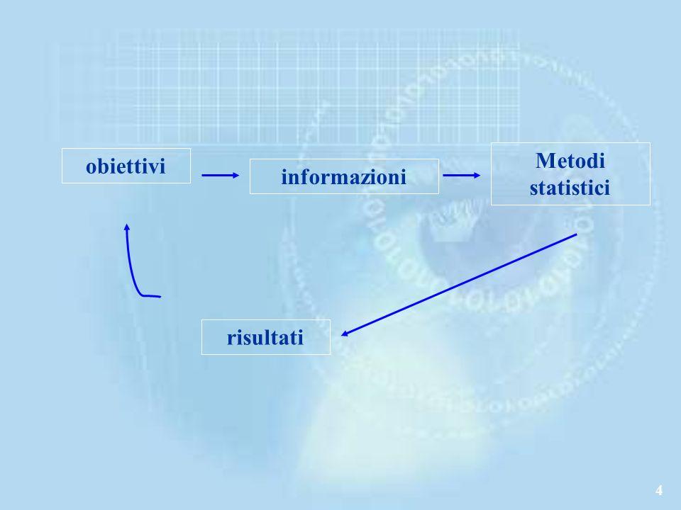 Metodi statistici obiettivi informazioni risultati