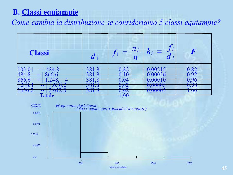 d n f = h B. Classi equiampie