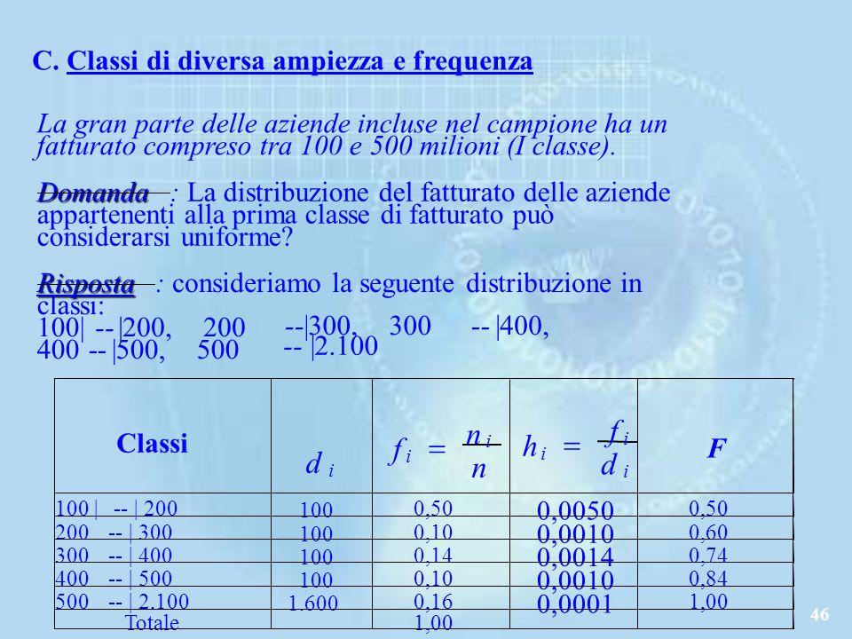 n h f = d C. Classi di diversa ampiezza e frequenza