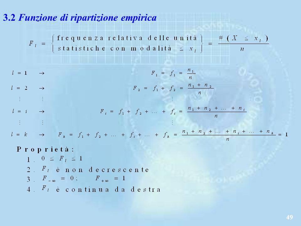 3.2 Funzione di ripartizione empirica