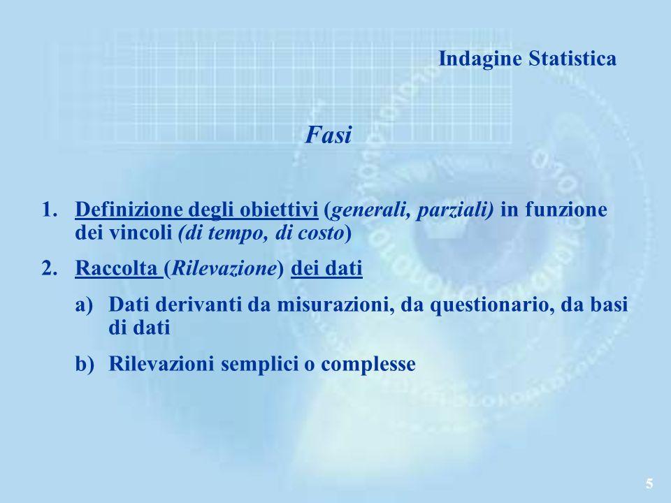Indagine Statistica Fasi. Definizione degli obiettivi (generali, parziali) in funzione dei vincoli (di tempo, di costo)