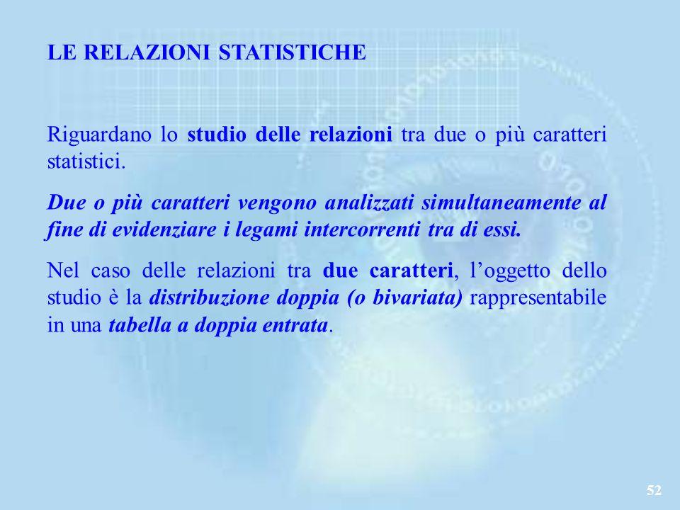 LE RELAZIONI STATISTICHE