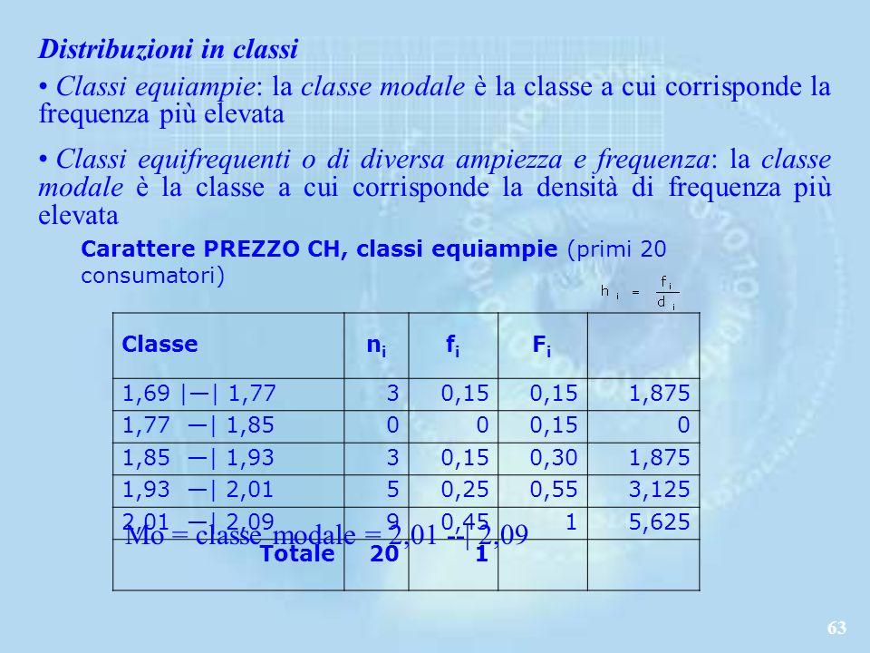 Distribuzioni in classi