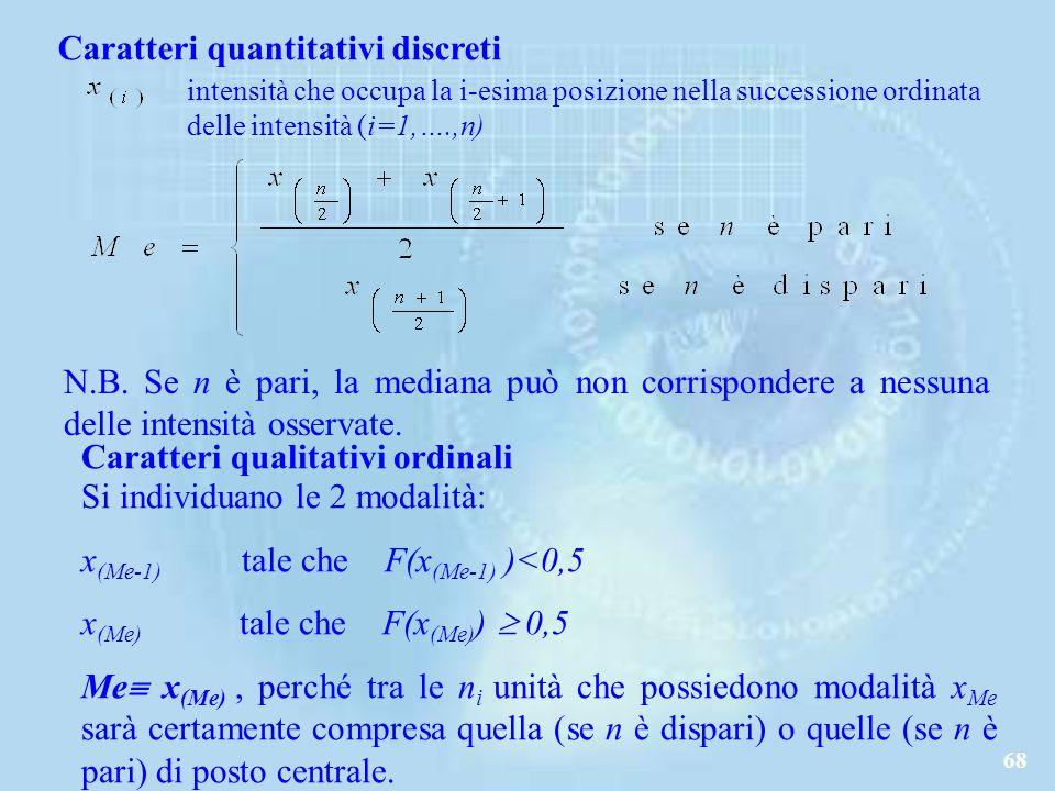 Caratteri quantitativi discreti