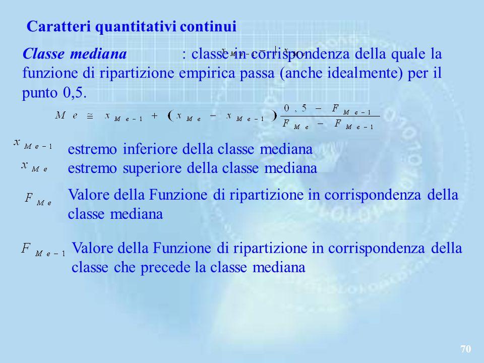 Caratteri quantitativi continui