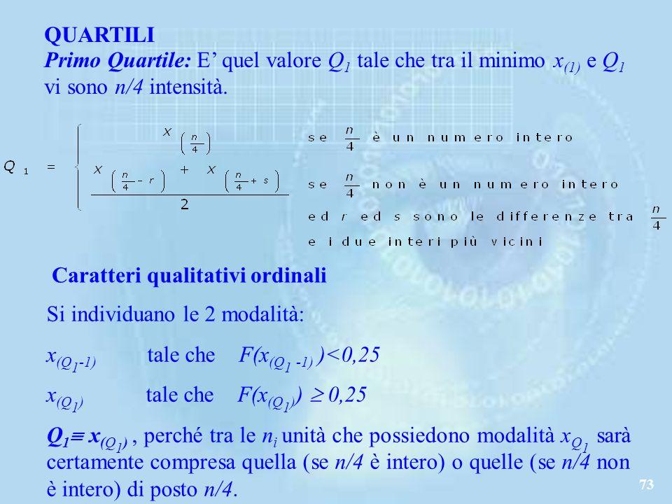 QUARTILI Primo Quartile: E' quel valore Q1 tale che tra il minimo x(1) e Q1 vi sono n/4 intensità. Caratteri qualitativi ordinali.