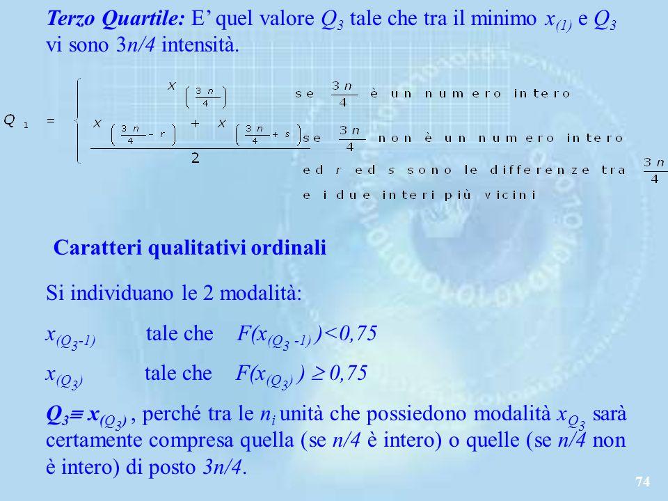 Terzo Quartile: E' quel valore Q3 tale che tra il minimo x(1) e Q3 vi sono 3n/4 intensità.