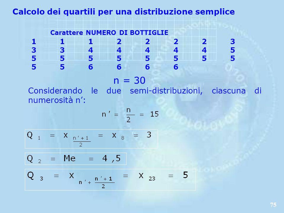 n = 30 Calcolo dei quartili per una distribuzione semplice
