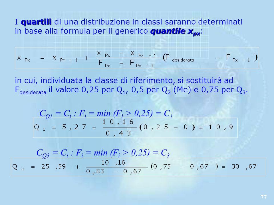 CQ1 = Ci : Fi = min (Fi > 0,25) = C1