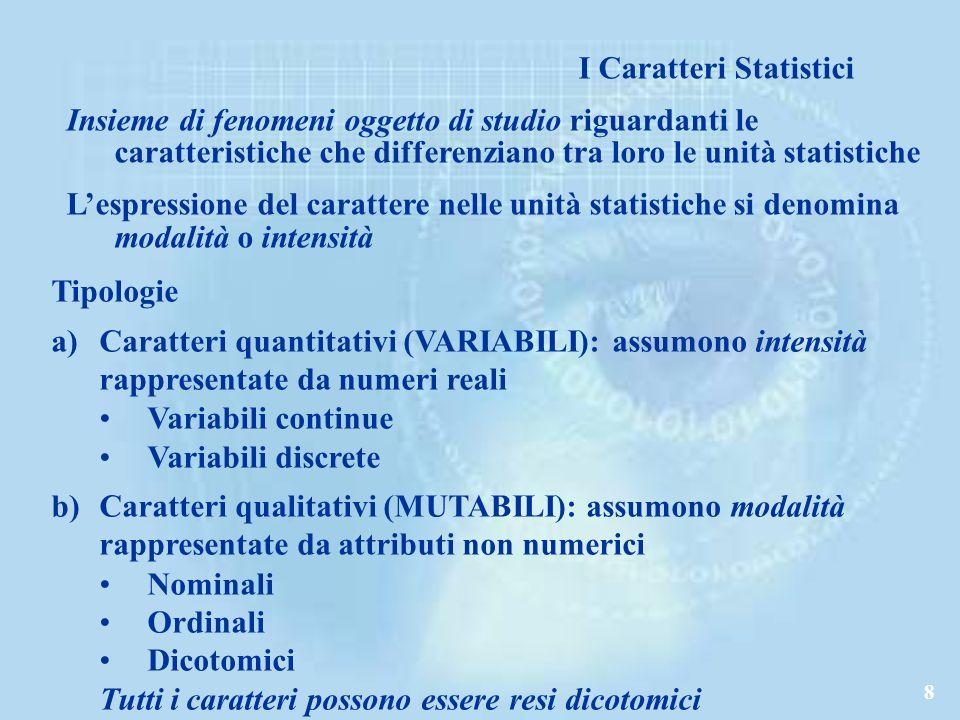 I Caratteri Statistici