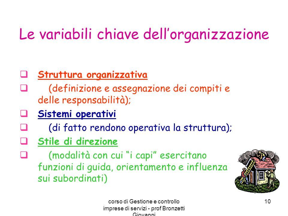 Le variabili chiave dell'organizzazione