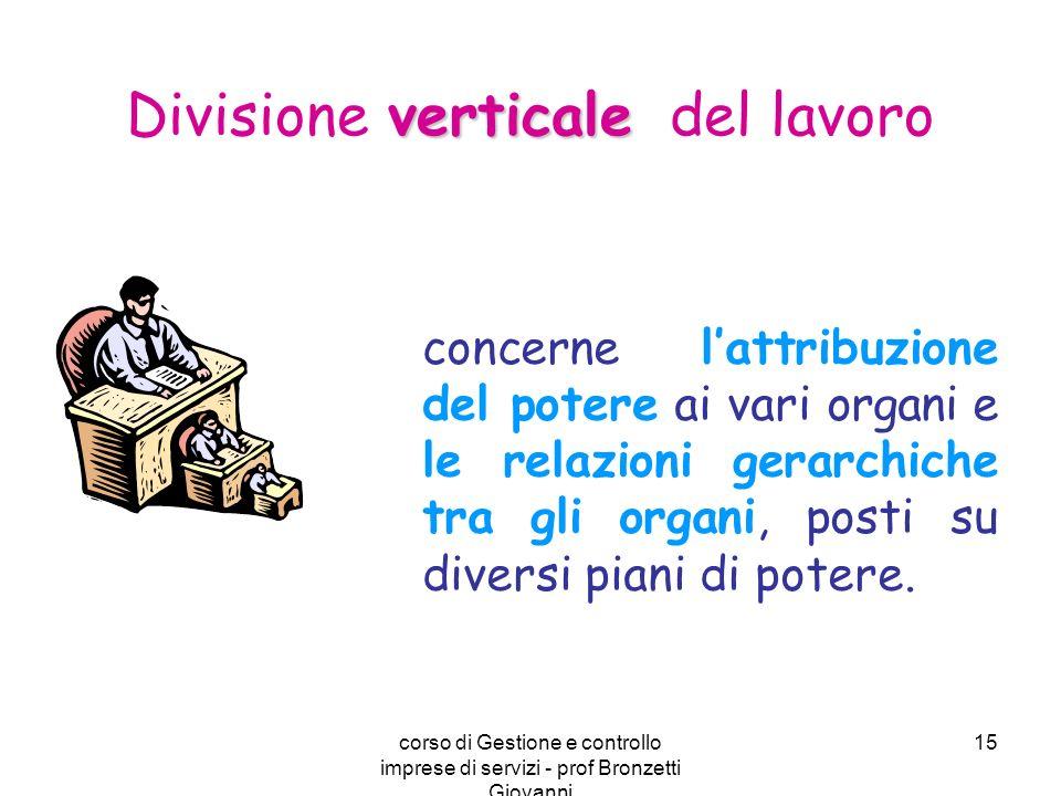 Divisione verticale del lavoro