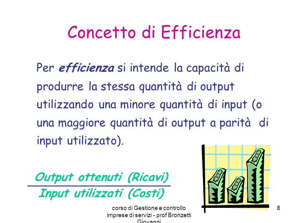 Output ottenuti (Ricavi) Input utilizzati (Costi)