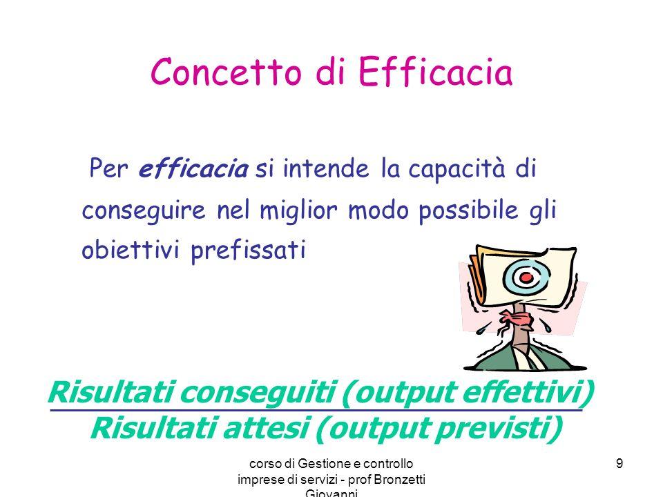 Concetto di Efficacia Per efficacia si intende la capacità di conseguire nel miglior modo possibile gli obiettivi prefissati.