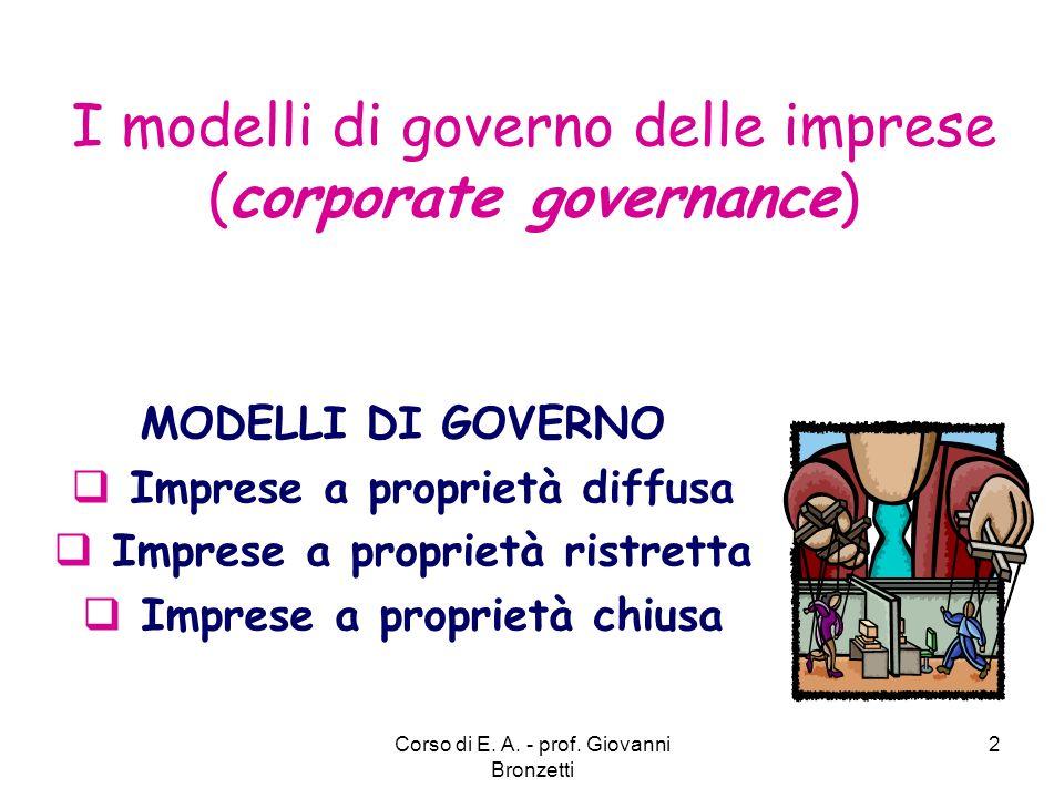 I modelli di governo delle imprese (corporate governance)