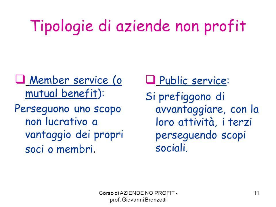 Tipologie di aziende non profit
