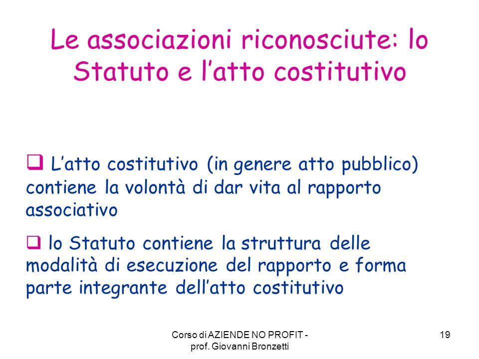 Le associazioni riconosciute: lo Statuto e l'atto costitutivo