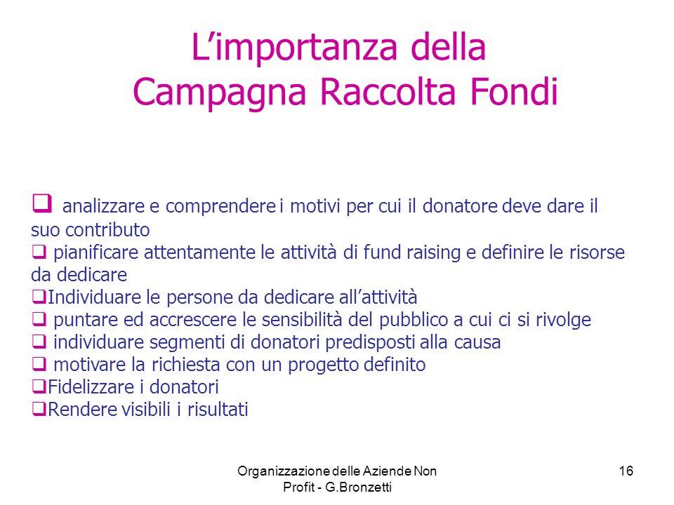 Campagna Raccolta Fondi