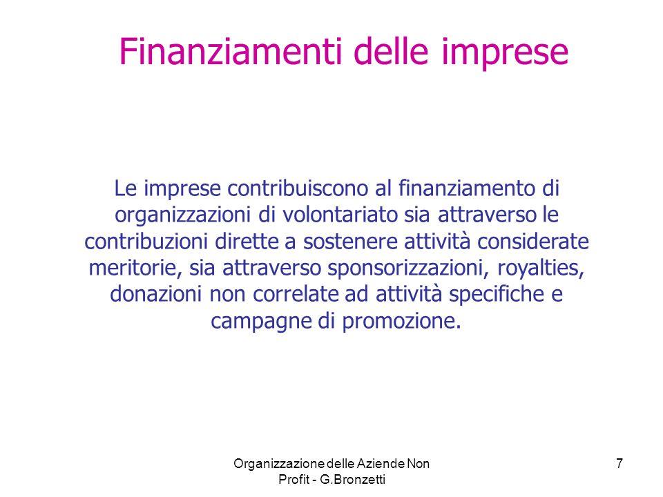 Finanziamenti delle imprese