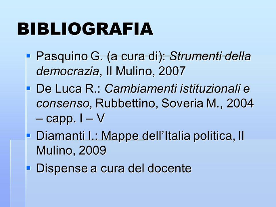 BIBLIOGRAFIA Pasquino G. (a cura di): Strumenti della democrazia, Il Mulino, 2007.