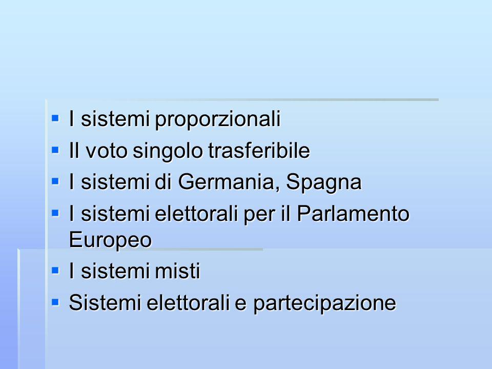 I sistemi proporzionali