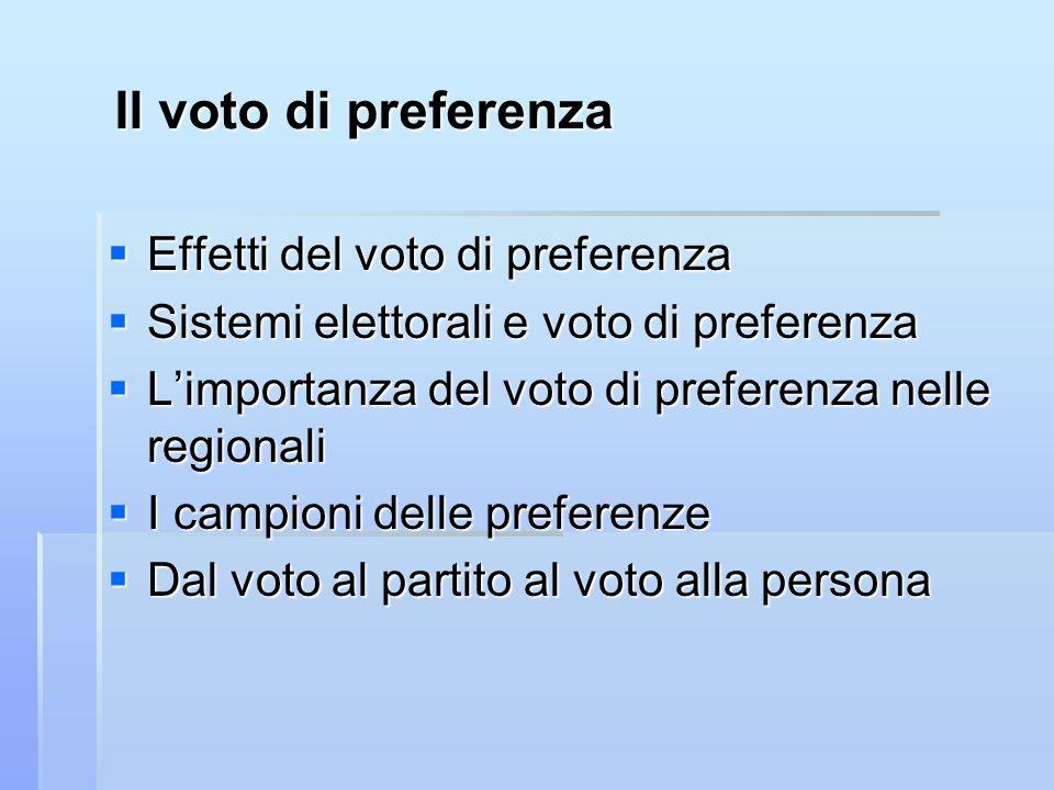 Il voto di preferenza Effetti del voto di preferenza