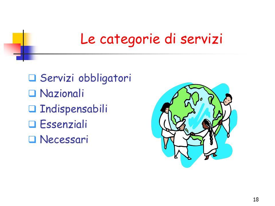 Le categorie di servizi