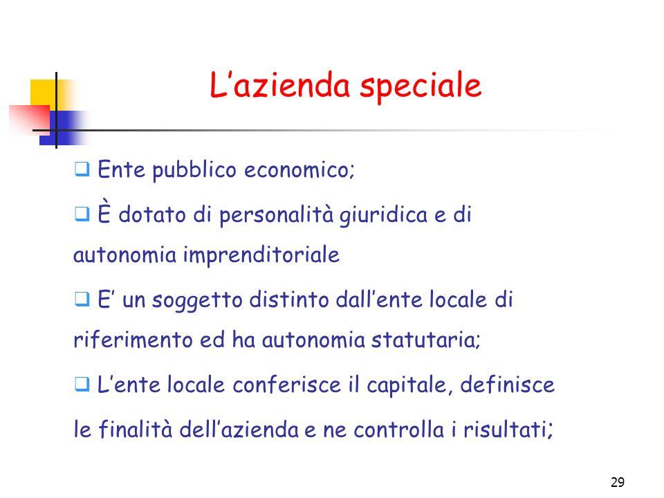 L'azienda speciale Ente pubblico economico;