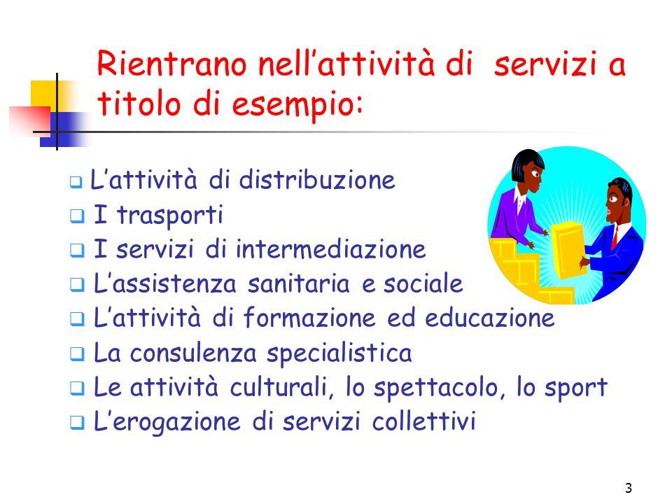 Rientrano nell'attività di servizi a titolo di esempio: