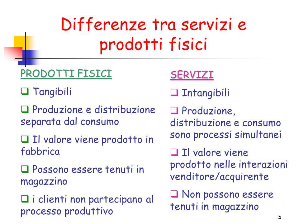 Differenze tra servizi e prodotti fisici