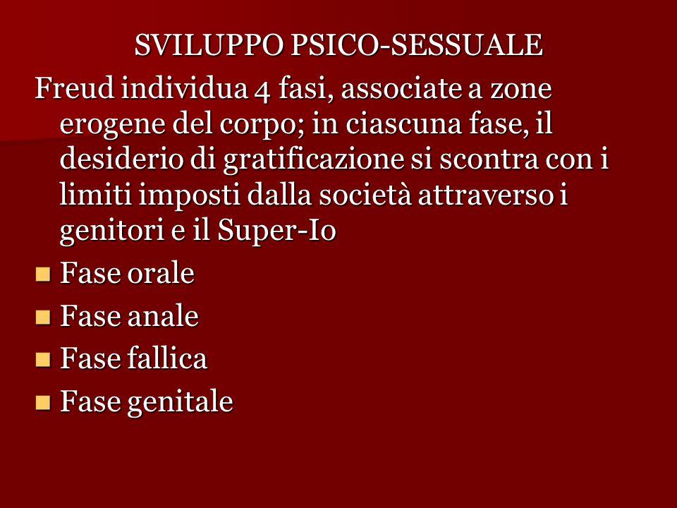 SVILUPPO PSICO-SESSUALE