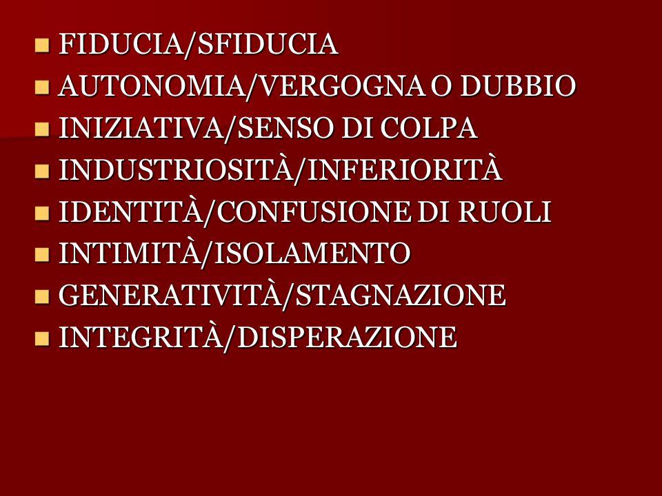 FIDUCIA/SFIDUCIA AUTONOMIA/VERGOGNA O DUBBIO. INIZIATIVA/SENSO DI COLPA. INDUSTRIOSITÀ/INFERIORITÀ.