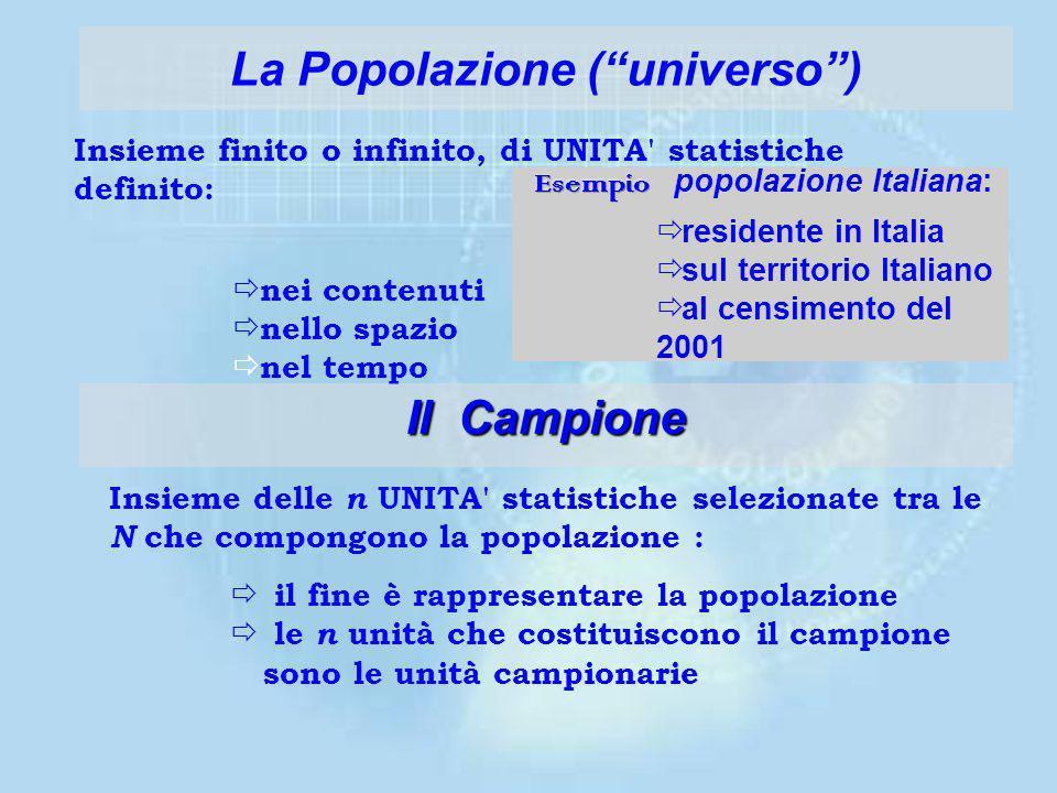 La Popolazione ( universo )
