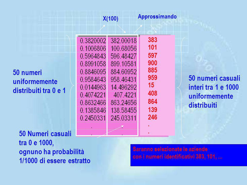 50 numeri casuali interi tra 1 e 1000 uniformemente distribuiti