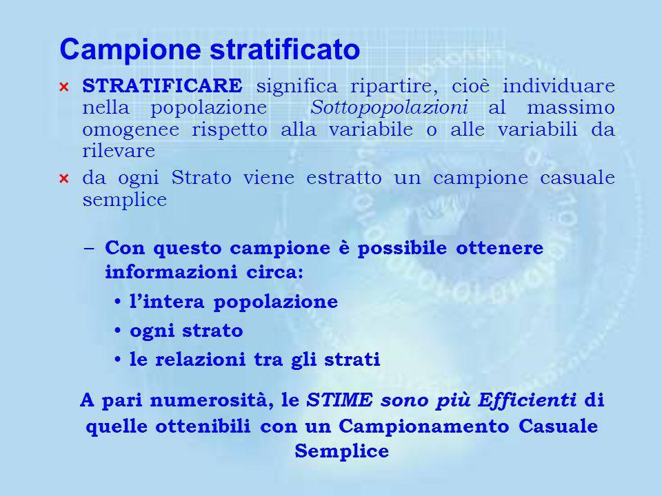 Campione stratificato