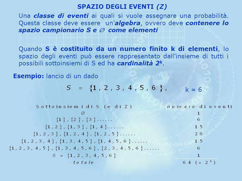 SPAZIO DEGLI EVENTI (Z)