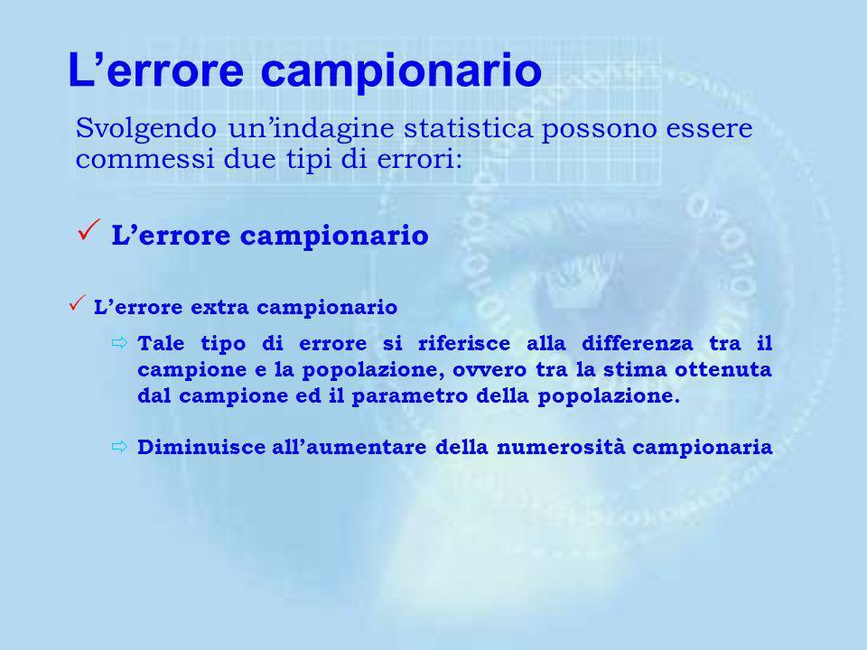 L'errore campionario Svolgendo un'indagine statistica possono essere commessi due tipi di errori: L'errore campionario.