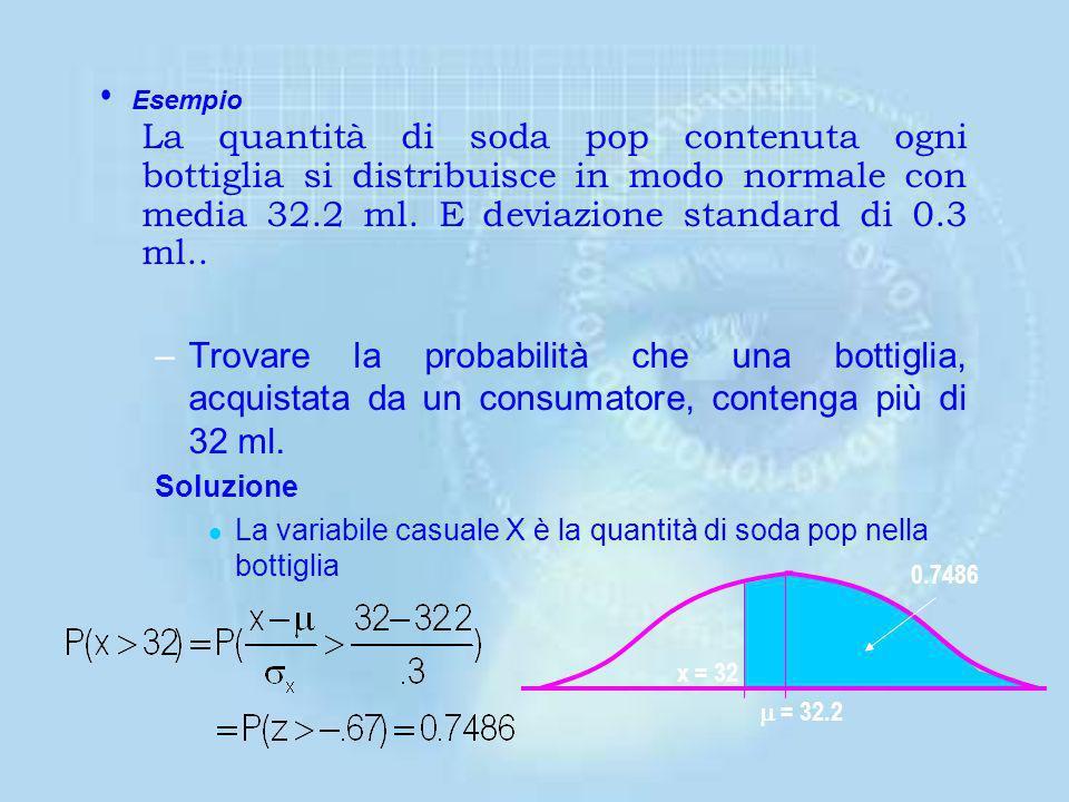 Esempio La quantità di soda pop contenuta ogni bottiglia si distribuisce in modo normale con media 32.2 ml. E deviazione standard di 0.3 ml..