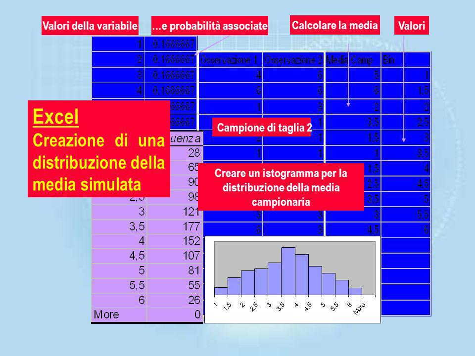 Excel Creazione di una distribuzione della media simulata