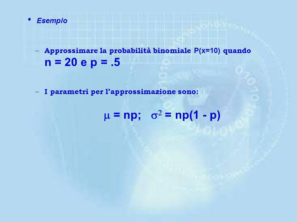 Esempio m = np; s2 = np(1 - p)
