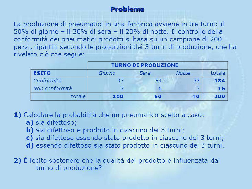 1) Calcolare la probabilità che un pneumatico scelto a caso: