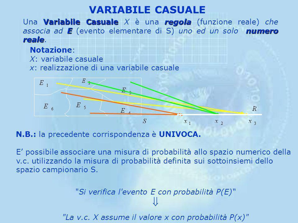 VARIABILE CASUALE Una Variabile Casuale X è una regola (funzione reale) che associa ad E (evento elementare di S) uno ed un solo numero reale.