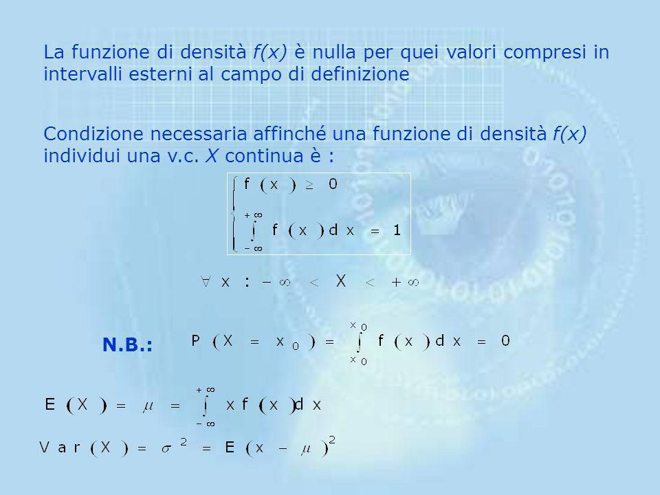 La funzione di densità f(x) è nulla per quei valori compresi in intervalli esterni al campo di definizione