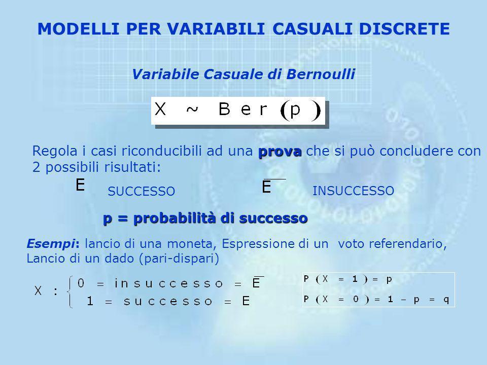 MODELLI PER VARIABILI CASUALI DISCRETE Variabile Casuale di Bernoulli