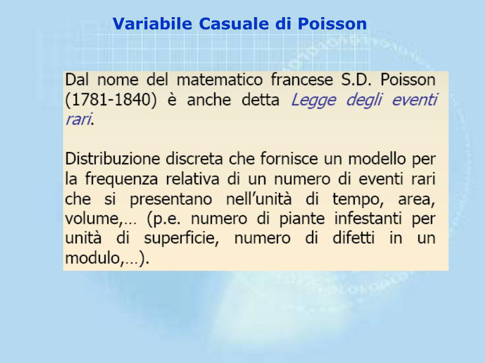Variabile Casuale di Poisson