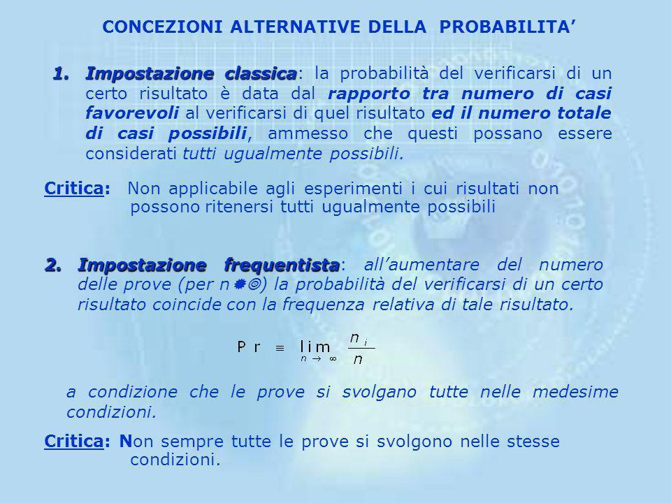 CONCEZIONI ALTERNATIVE DELLA PROBABILITA'