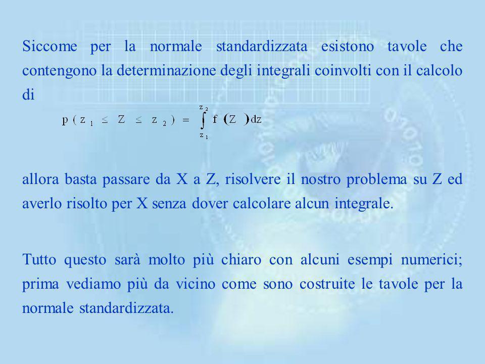 Siccome per la normale standardizzata esistono tavole che contengono la determinazione degli integrali coinvolti con il calcolo di