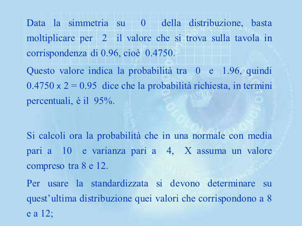 Data la simmetria su 0 della distribuzione, basta moltiplicare per 2 il valore che si trova sulla tavola in corrispondenza di 0.96, cioè 0.4750.